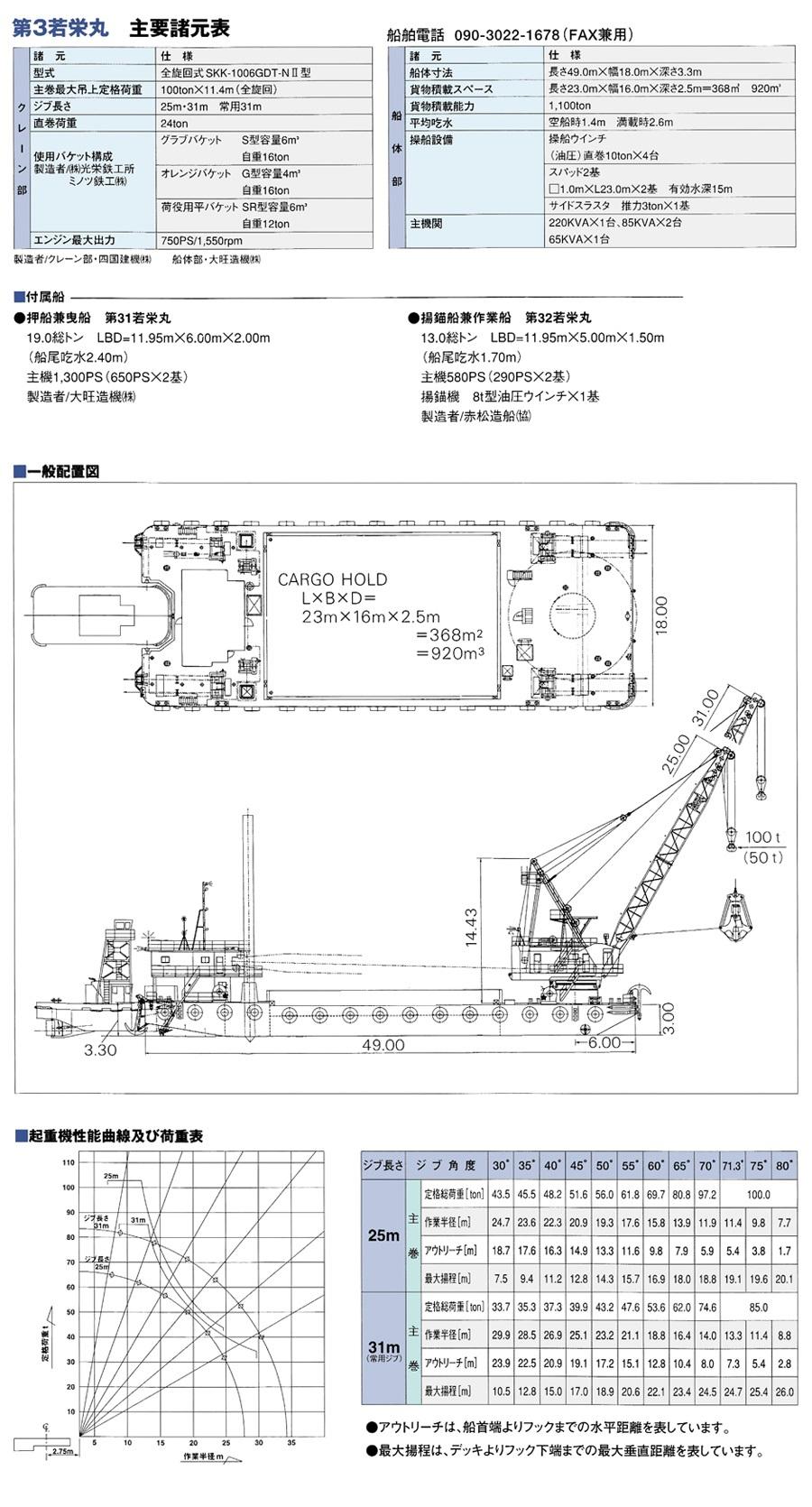 第3若栄丸船情報